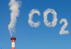 émissions de CO2 dans le monde