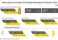 inf-200418-energie-electrique-Eco