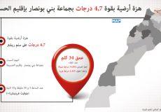 inf-160219-seisme--Al-Hoceima-Exp